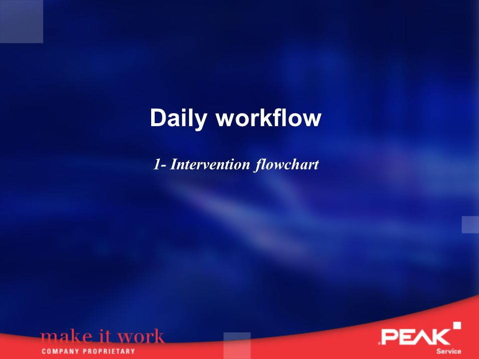 Daily workflow 1- Intervention flowchart