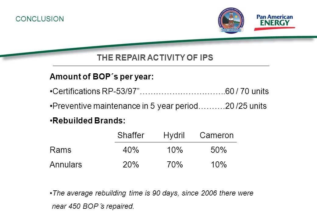 CONCLUSION Amount of BOP´s per year: Certifications RP-53/97…………………………..60 / 70 units Preventive maintenance in 5 year period……….20 /25 units Rebuilded Brands: Shaffer Hydril Cameron Rams40%10%50% Annulars20%70%10% The average rebuilding time is 90 days, since 2006 there were near 450 BOP´s repaired.