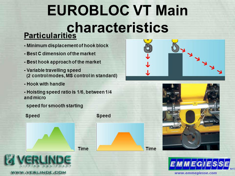EUROBLOC VT Main characteristics Particularities - Minimum displacement of hook block - Best C dimension of the market - Best hook approach of the mar