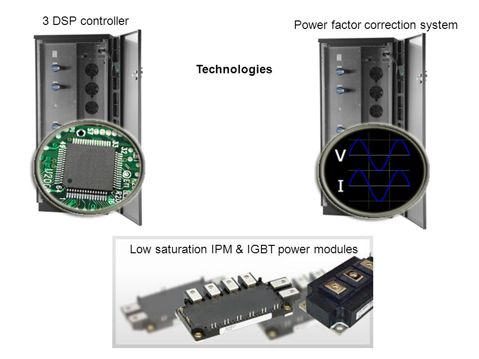 Low saturation IPM & IGBT power modules Power factor correction system 3 DSP controller Technologies
