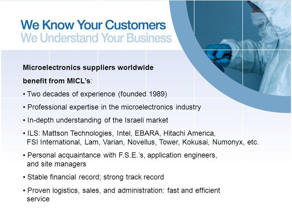 Microelectronics suppliers worldwide benefit from MICLs: Two decades of experience (founded 1989) Professional expertise in the microelectronics industry In-depth understanding of the Israeli market ILS: Mattson Technologies, Intel, EBARA, Hitachi America, FSI International, Lam, Varian, Novellus, Tower, Kokusai, Numonyx, etc.