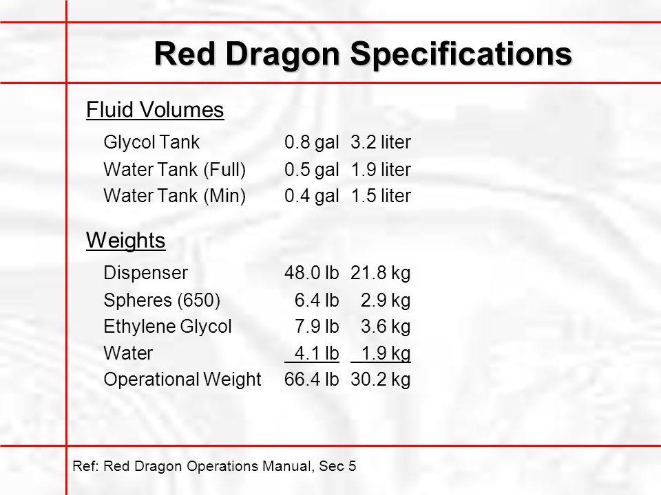 Red Dragon Specifications Fluid Volumes Glycol Tank0.8 gal3.2 liter Water Tank (Full)0.5 gal1.9 liter Water Tank (Min)0.4 gal1.5 liter Weights Dispenser48.0 lb21.8 kg Spheres (650) 6.4 lb 2.9 kg Ethylene Glycol 7.9 lb 3.6 kg Water 4.1 lb 1.9 kg Operational Weight66.4 lb30.2 kg Ref: Red Dragon Operations Manual, Sec 5