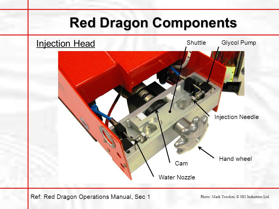 Red Dragon Components Injection Head Hand wheel Water Nozzle Glycol PumpShuttle Cam Injection Needle Photo: Mark Toeckes, © SEI Industries Ltd.