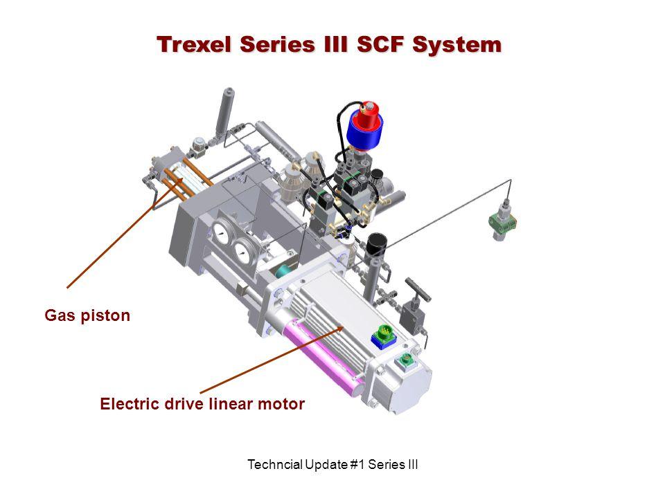 Techncial Update #1 Series III Electric drive linear motor Gas piston Trexel Series III SCF System