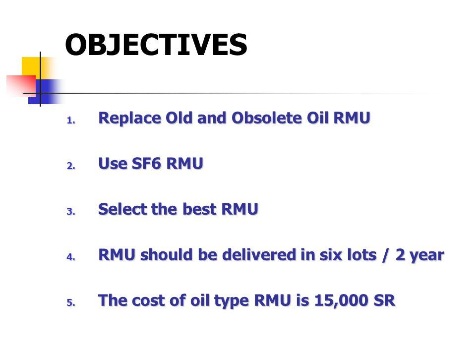 Savings Original : Total SR 9,546,298 Proposed Saudi Lucy Total SR 9,501,895 Saving = 44,403 # 0.465 %