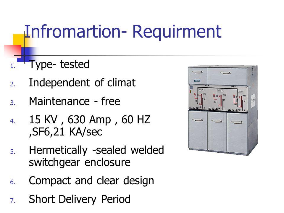 Compact substation Layout Transformer LV MV