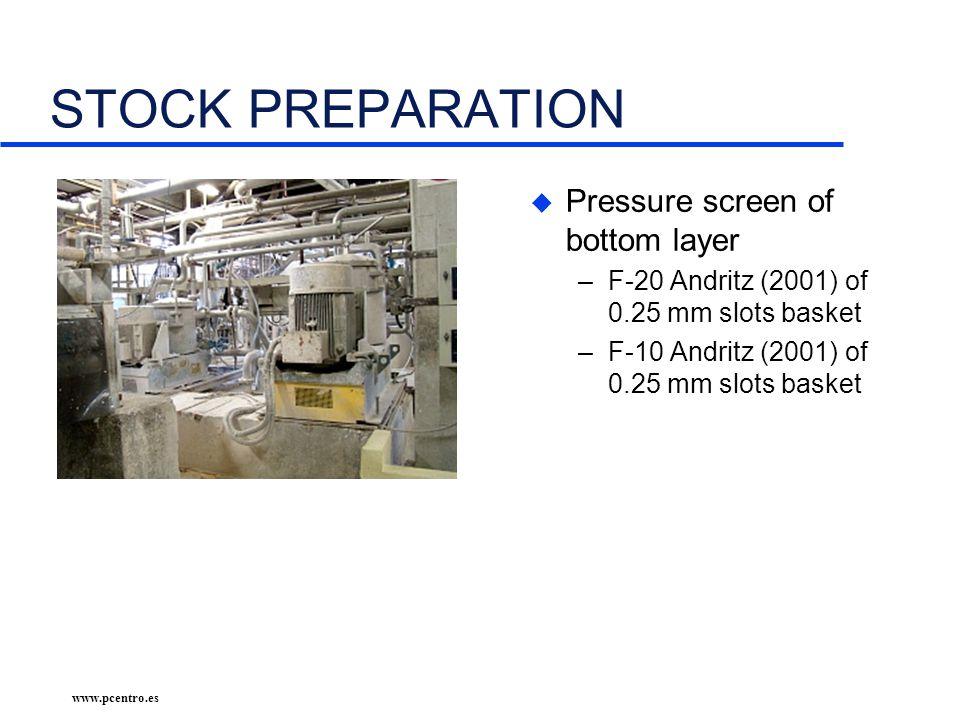 www.pcentro.es STOCK PREPARATION u Pressure screen of bottom layer –F-20 Andritz (2001) of 0.25 mm slots basket –F-10 Andritz (2001) of 0.25 mm slots basket
