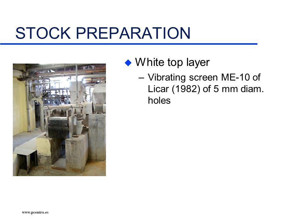 www.pcentro.es STOCK PREPARATION u White top layer –Vibrating screen ME-10 of Licar (1982) of 5 mm diam.