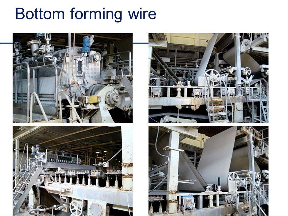 www.pcentro.es Bottom forming wire
