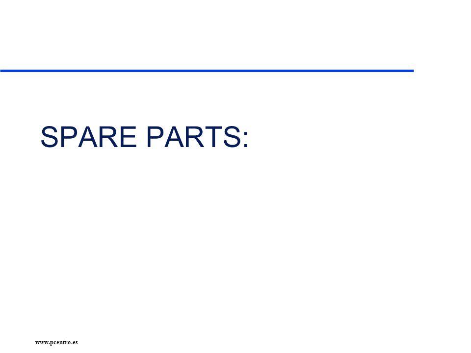 SPARE PARTS: