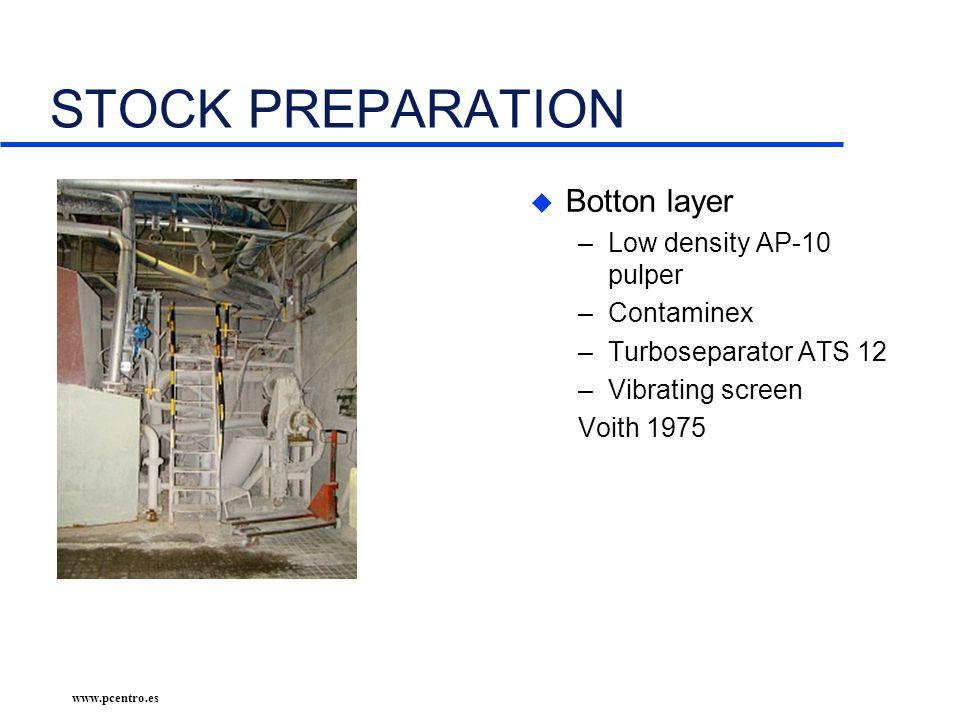 www.pcentro.es STOCK PREPARATION u Botton layer –Low density AP-10 pulper –Contaminex –Turboseparator ATS 12 –Vibrating screen Voith 1975
