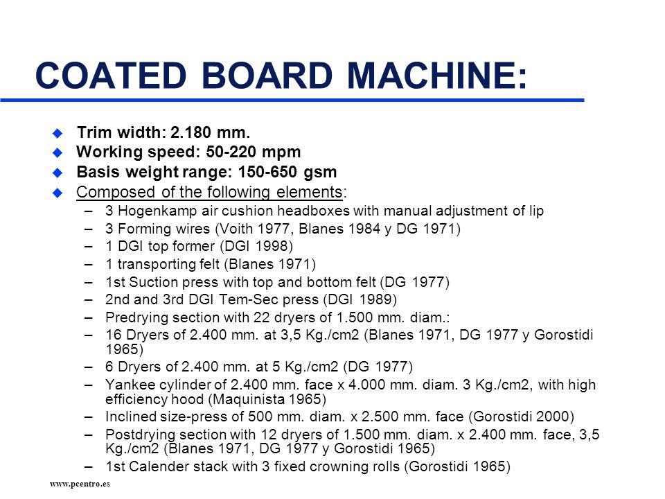 www.pcentro.es COATED BOARD MACHINE: u Trim width: 2.180 mm.