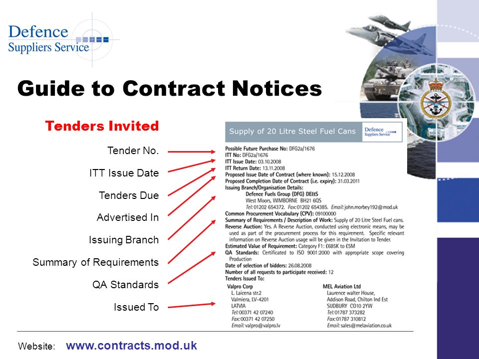 Website: www.contracts.mod.uk Tenders Invited Tender No.