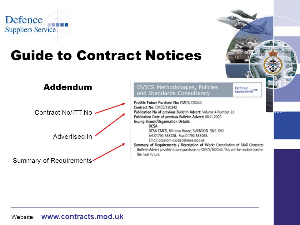 Website: www.contracts.mod.uk Addendum Contract No/ITT No Advertised In Summary of Requirements Guide to Contract Notices