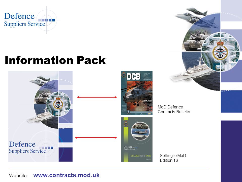 Website: www.contracts.mod.uk Information Pack MoD Defence Contracts Bulletin Selling to MoD Edition 16
