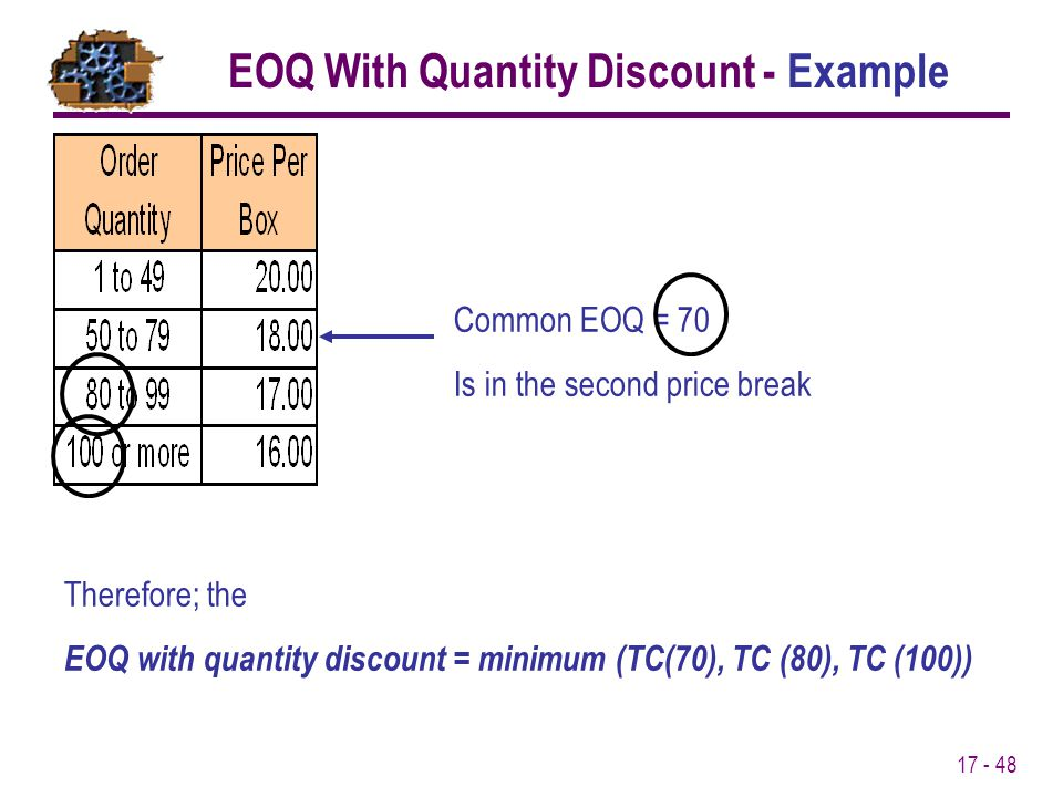 17 - 48 Therefore; the EOQ with quantity discount = minimum (TC(70), TC (80), TC (100)) Common EOQ = 70 Is in the second price break EOQ With Quantity