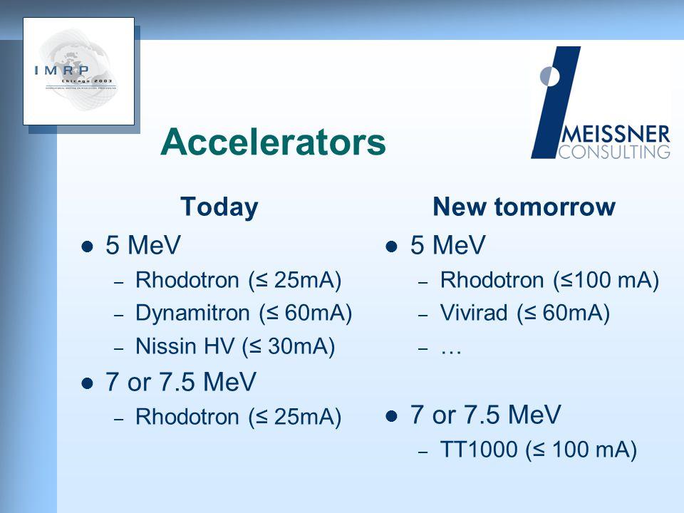 Accelerators Today 5 MeV – Rhodotron ( 25mA) – Dynamitron ( 60mA) – Nissin HV ( 30mA) 7 or 7.5 MeV – Rhodotron ( 25mA) New tomorrow 5 MeV – Rhodotron