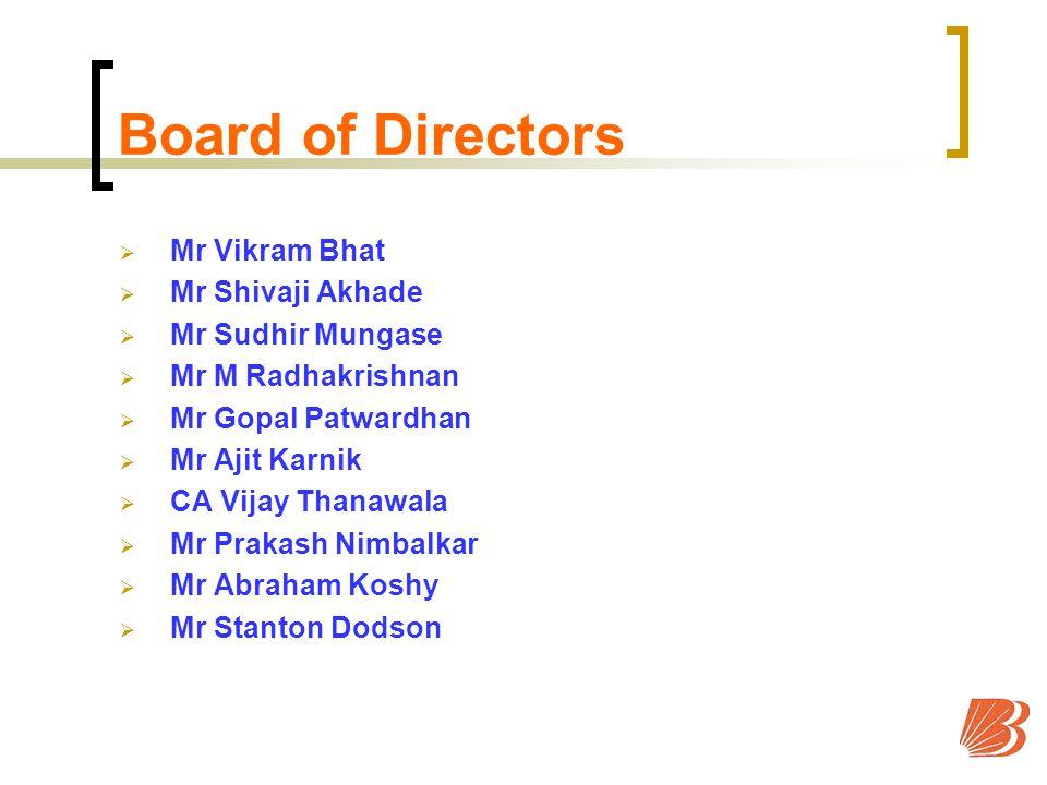 Board of Directors Mr Vikram Bhat Mr Shivaji Akhade Mr Sudhir Mungase Mr M Radhakrishnan Mr Gopal Patwardhan Mr Ajit Karnik CA Vijay Thanawala Mr Prakash Nimbalkar Mr Abraham Koshy Mr Stanton Dodson