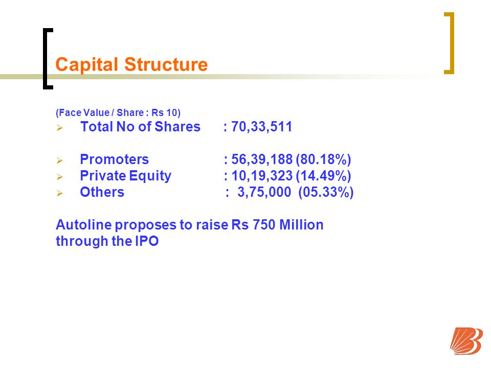 Capital Structure (Face Value / Share : Rs 10) Total No of Shares : 70,33,511 Promoters : 56,39,188 (80.18%) Private Equity : 10,19,323 (14.49%) Others : 3,75,000 (05.33%) Autoline proposes to raise Rs 750 Million through the IPO