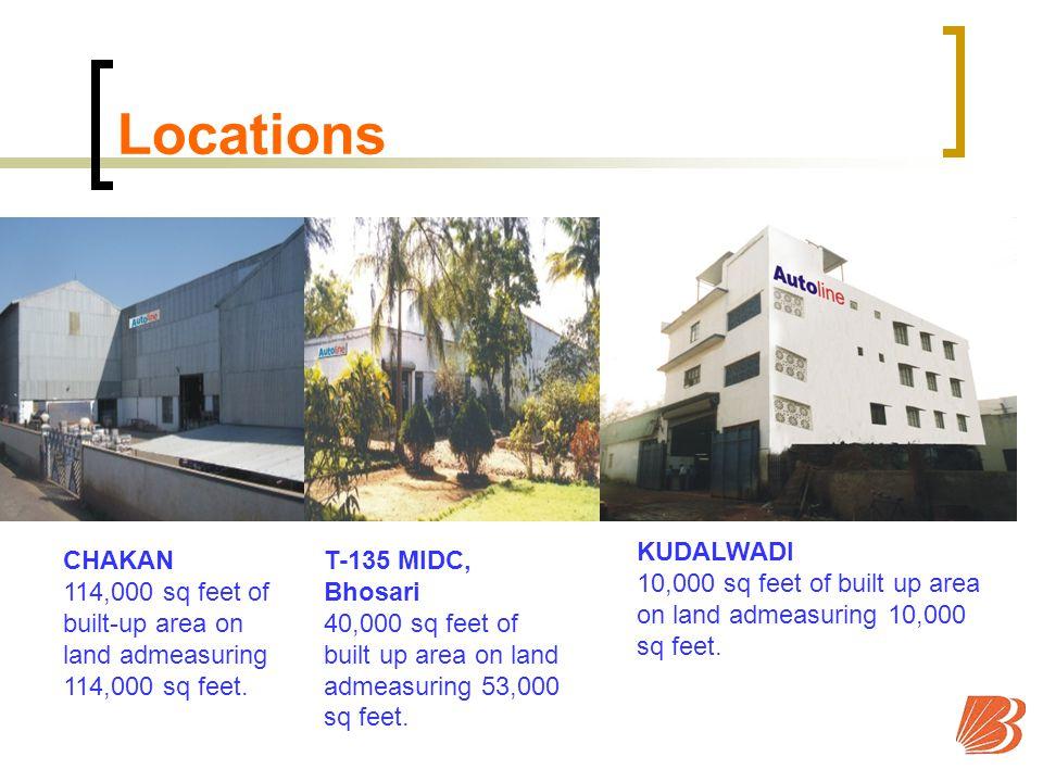 Locations CHAKAN 114,000 sq feet of built-up area on land admeasuring 114,000 sq feet.