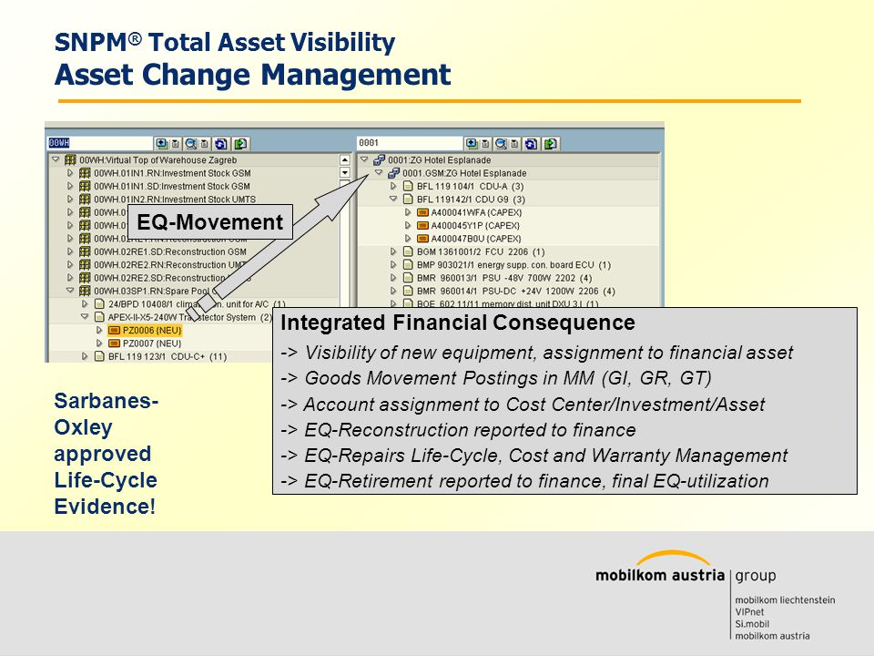 Volkmar Wille Ernst Klaus SNPM ® Total Asset Visibility Asset Change Management Integrated Financial Consequence -> Visibility of new equipment, assignment to financial asset -> Goods Movement Postings in MM (GI, GR, GT) -> Account assignment to Cost Center/Investment/Asset -> EQ-Reconstruction reported to finance -> EQ-Repairs Life-Cycle, Cost and Warranty Management -> EQ-Retirement reported to finance, final EQ-utilization EQ-Movement Sarbanes- Oxley approved Life-Cycle Evidence!