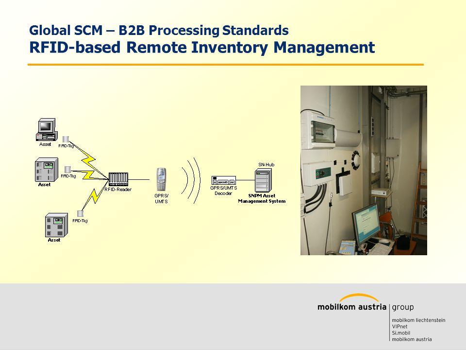 Volkmar Wille Ernst Klaus Global SCM – B2B Processing Standards RFID-based Remote Inventory Management