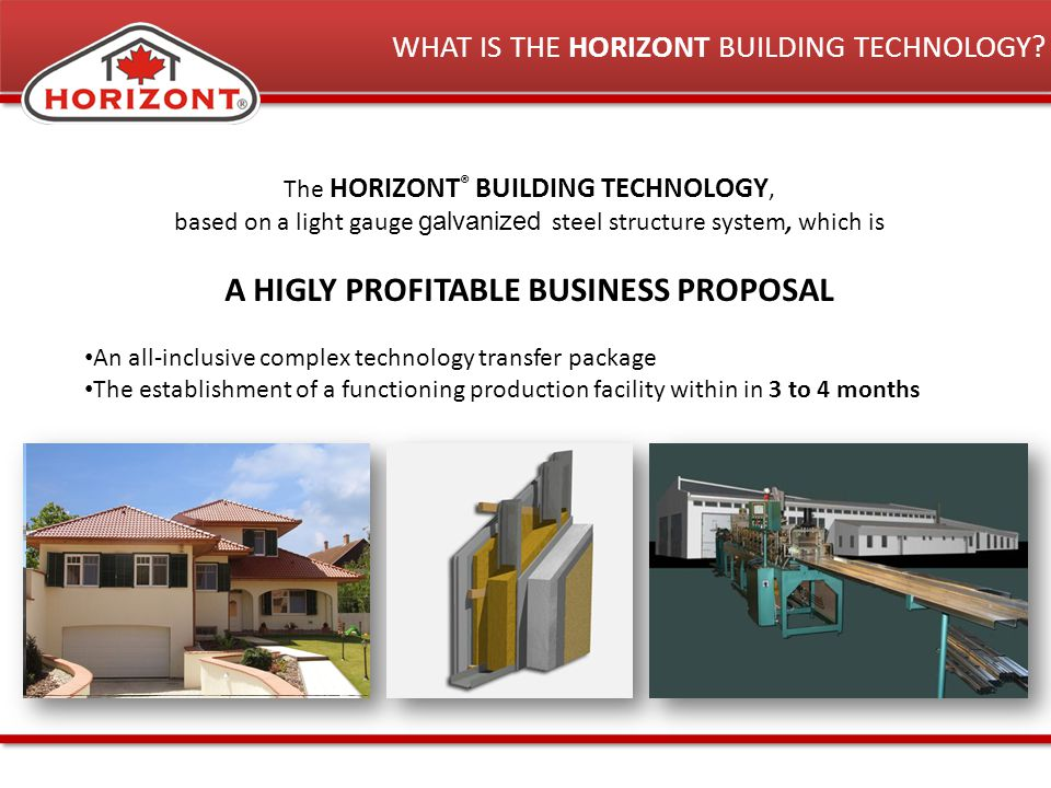 WHAT IS THE HORIZONT BUILDING TECHNOLOGY.