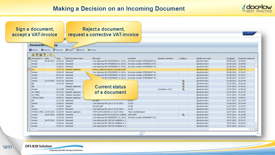 Making a Decision on an Incoming Document Sign a document, accept a VAT-Invoice Current status of a document Reject a document, request a corrective V