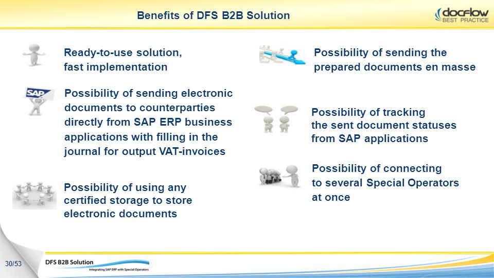 Benefits of DFS B2B Solution Possibility of tracking the sent document statuses from SAP applications Possibility of sending electronic documents to c