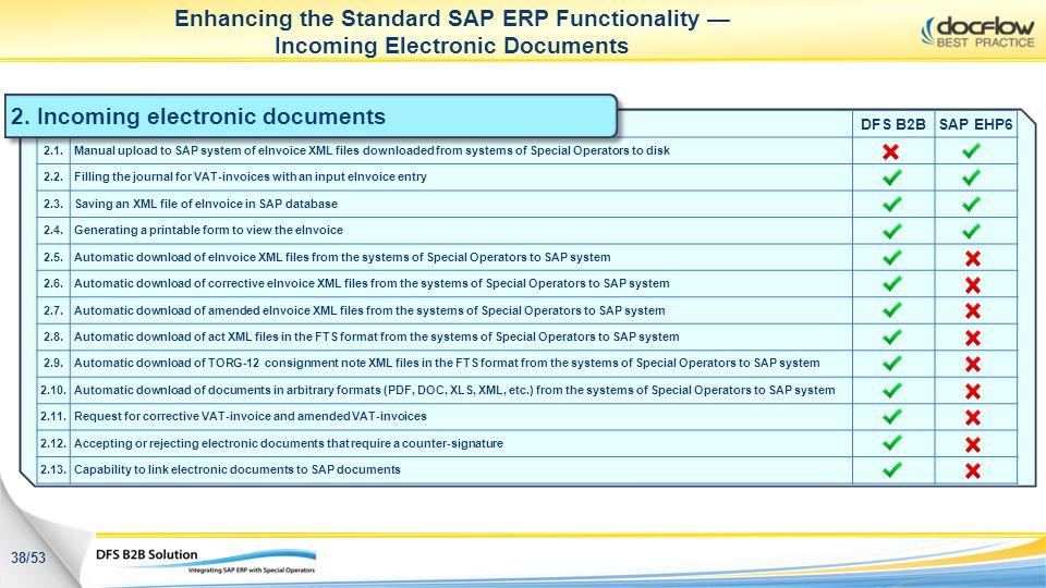 Enhancing the Standard SAP ERP Functionality Incoming Electronic Documents 2. Incoming electronic documents 38/53