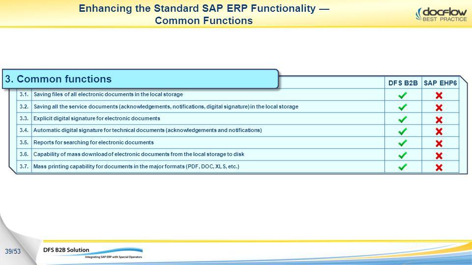 Enhancing the Standard SAP ERP Functionality Common Functions 3. Common functions 39/53