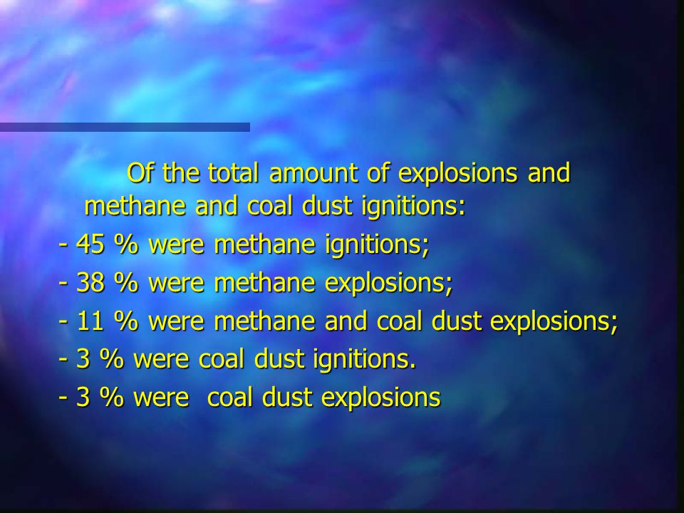 Of the total amount of explosions and methane and coal dust ignitions: - 45 % were methane ignitions; - 38 % were methane explosions; - 11 % were meth