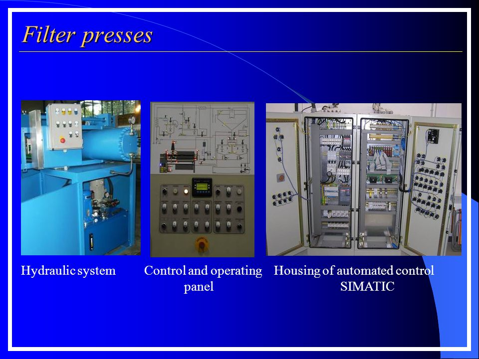 Filter presses Filter press measurements according to filter plate size: Hydraulic system Control and operating Housing of automated control panel SIM