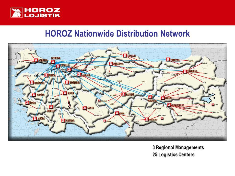 HOROZ Nationwide Distribution Network 3 Regional Managements 25 Logistics Centers