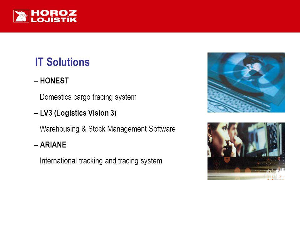 IT Solutions – HONEST Domestics cargo tracing system – LV3 (Logistics Vision 3) Warehousing & Stock Management Software – ARIANE International trackin