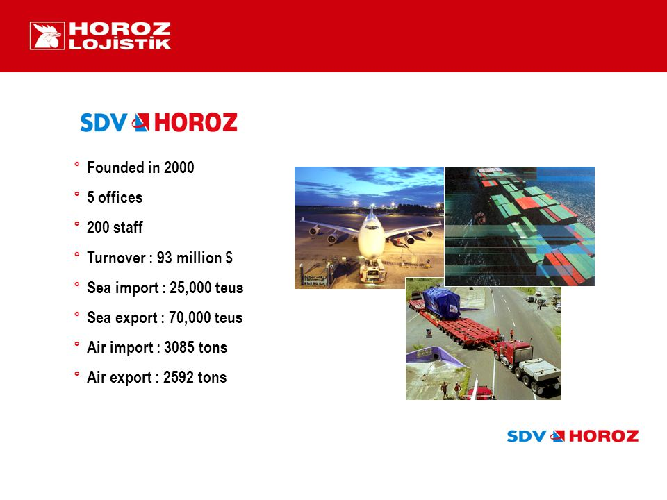 ° Founded in 2000 ° 5 offices ° 200 staff ° Turnover : 93 million $ ° Sea import : 25,000 teus ° Sea export : 70,000 teus ° Air import : 3085 tons ° A