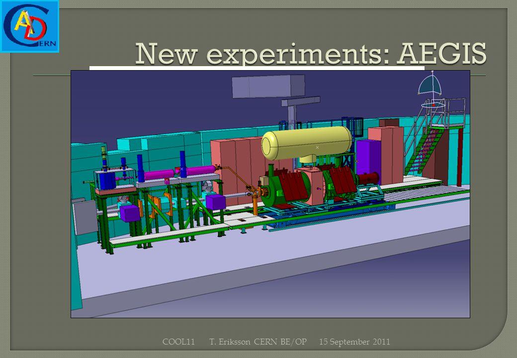 15 September 2011COOL11 T. Eriksson CERN BE/OP