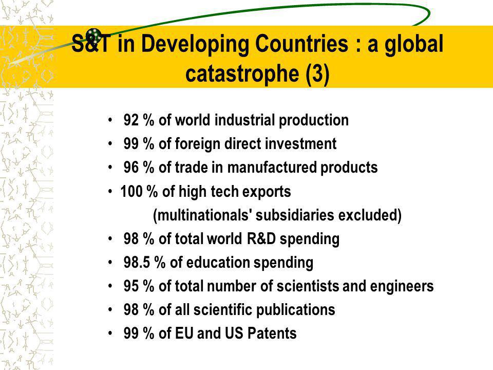 S&T in Developing Countries : a global catastrophe (3) 92 % of world industrial production 99 % of foreign direct investment 96 % of trade in manufactured products 100 % of high tech exports (multinationals subsidiaries excluded) 98 % of total world R&D spending 98.5 % of education spending 95 % of total number of scientists and engineers 98 % of all scientific publications 99 % of EU and US Patents
