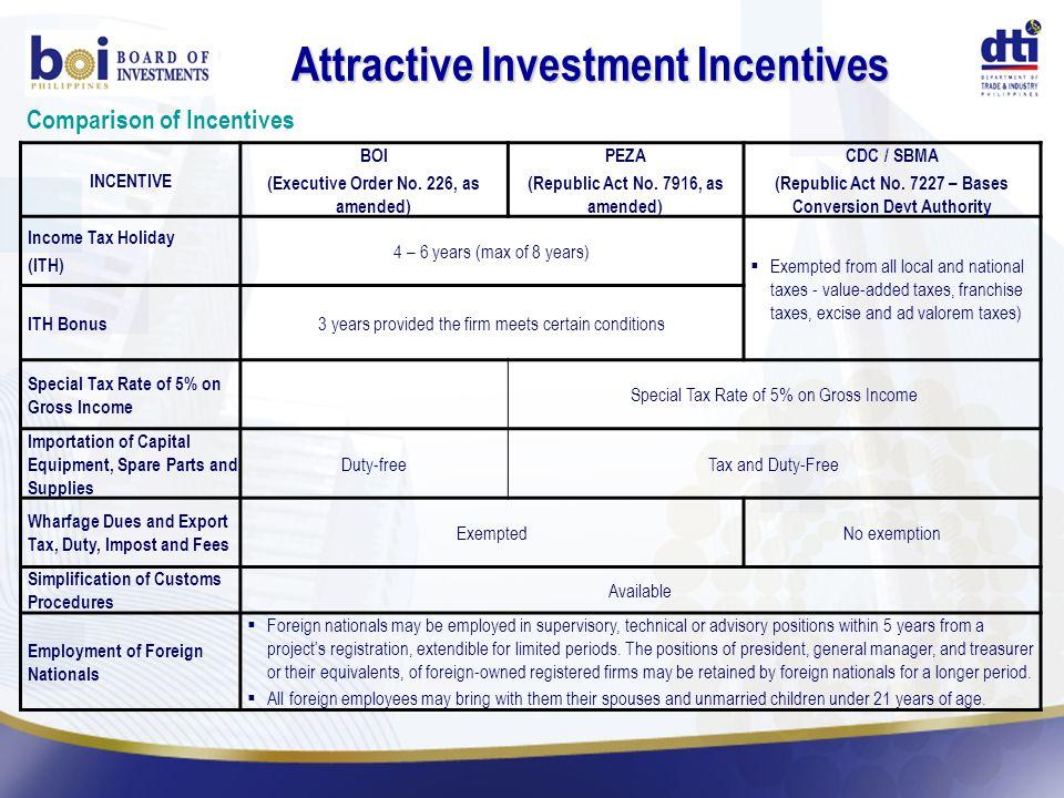 Comparison of Incentives INCENTIVE BOI (Executive Order No.