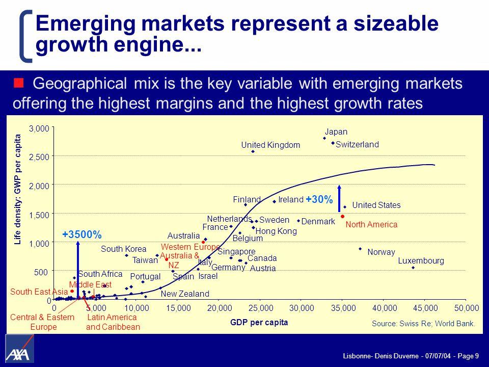 Lisbonne- Denis Duverne - 07/07/04 - Page 9 Emerging markets represent a sizeable growth engine...