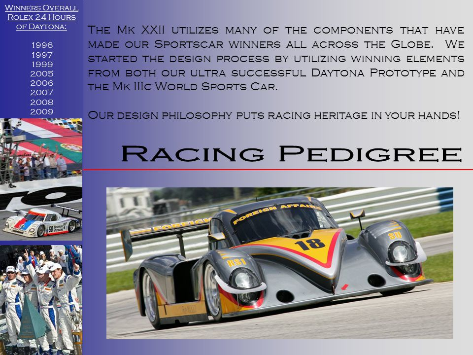 The Mk XXII utilizes many of the components that have made our Sportscar winners all across the Globe.