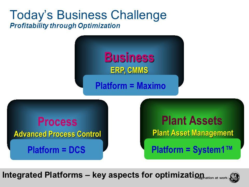 Business ERP, CMMS Process Advanced Process Control Platform = Maximo Platform = DCS Plant Assets Plant Asset Management Platform = System1 Integrated