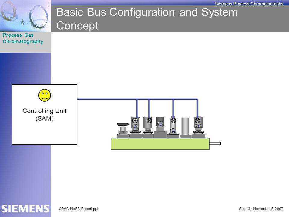 CPAC-NeSSI Report.pptSlide 3; November 8, 2007 Process Gas Chromatography Siemens Process Chromatographs Basic Bus Configuration and System Concept V