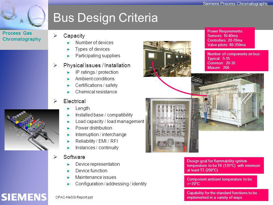 CPAC-NeSSI Report.pptSlide 8; November 8, 2007 Process Gas Chromatography Siemens Process Chromatographs Bus Design Criteria Capacity Number of device