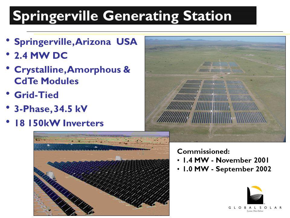 Springerville Generating Station Springerville, Arizona USA 2.4 MW DC Crystalline, Amorphous & CdTe Modules Grid-Tied 3-Phase, 34.5 kV 18 150kW Invert