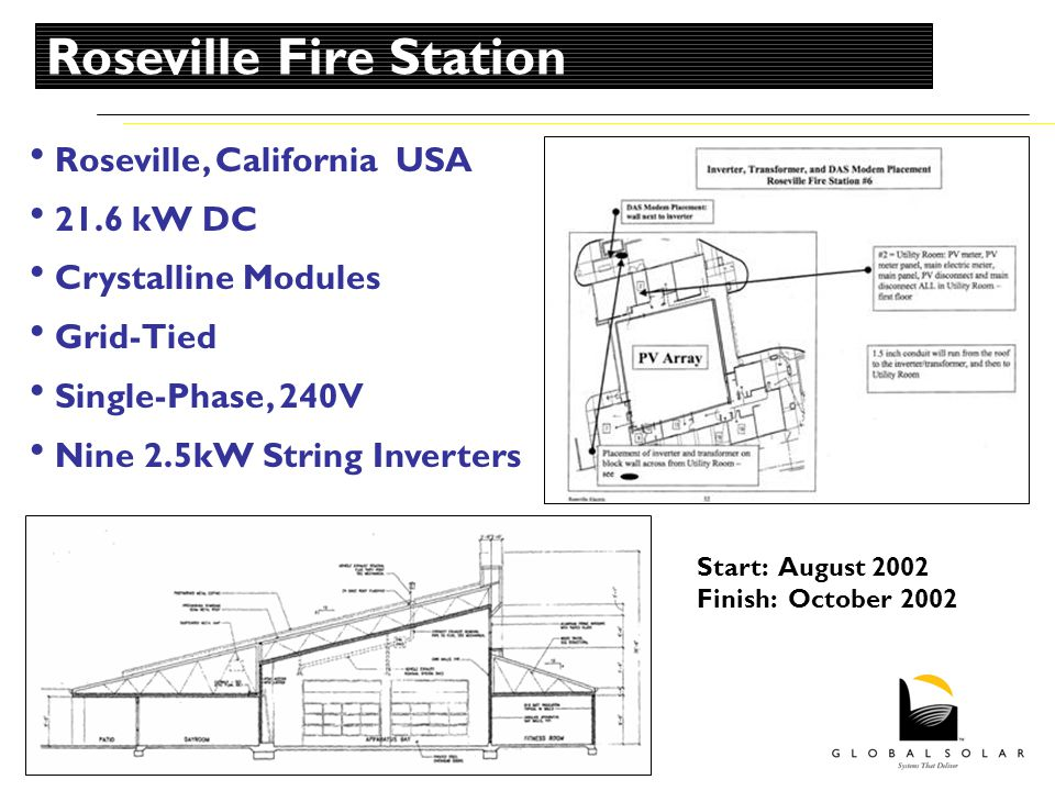 Roseville Fire Station Roseville, California USA 21.6 kW DC Crystalline Modules Grid-Tied Single-Phase, 240V Nine 2.5kW String Inverters Start: August 2002 Finish: October 2002