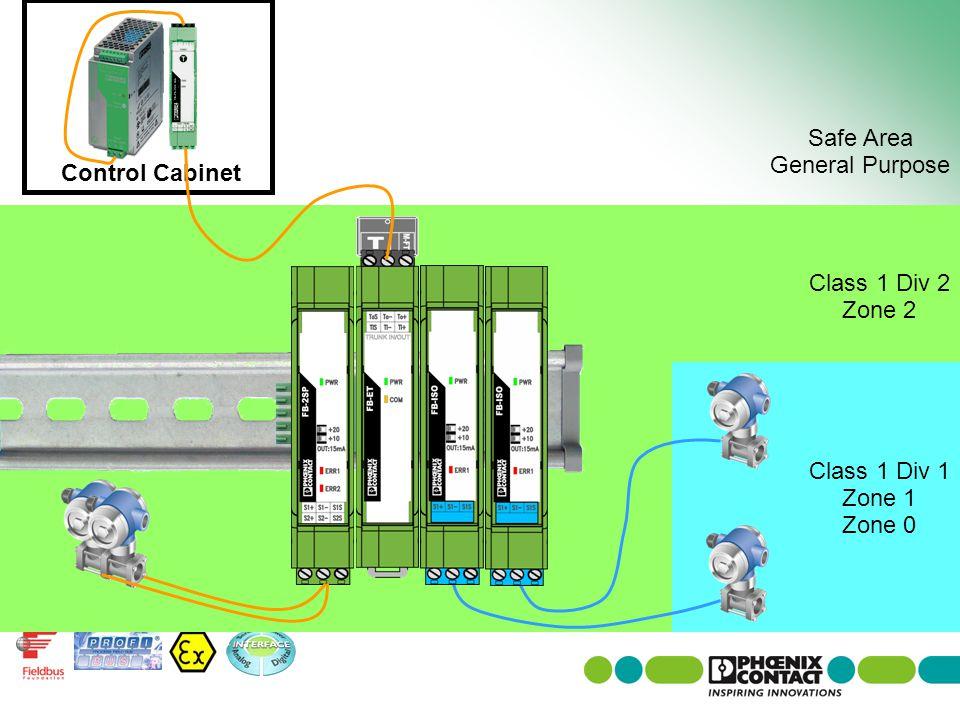 Safe Area General Purpose Class 1 Div 2 Zone 2 Class 1 Div 1 Zone 1 Zone 0 Control Cabinet