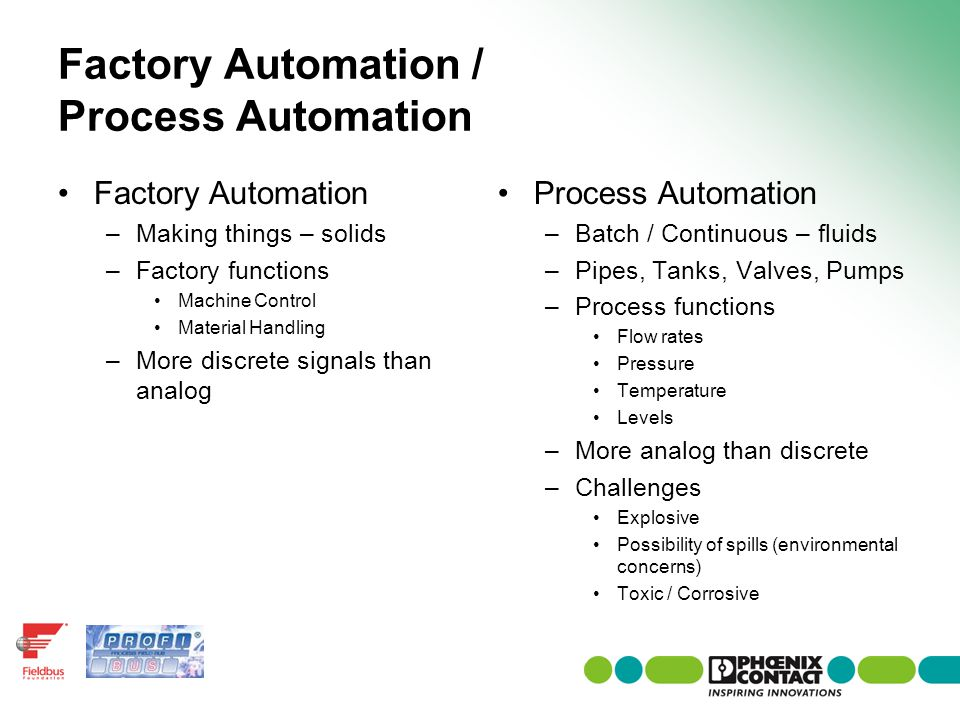 Factory Automation / Process Automation Factory Automation –Making things – solids –Factory functions Machine Control Material Handling –More discrete