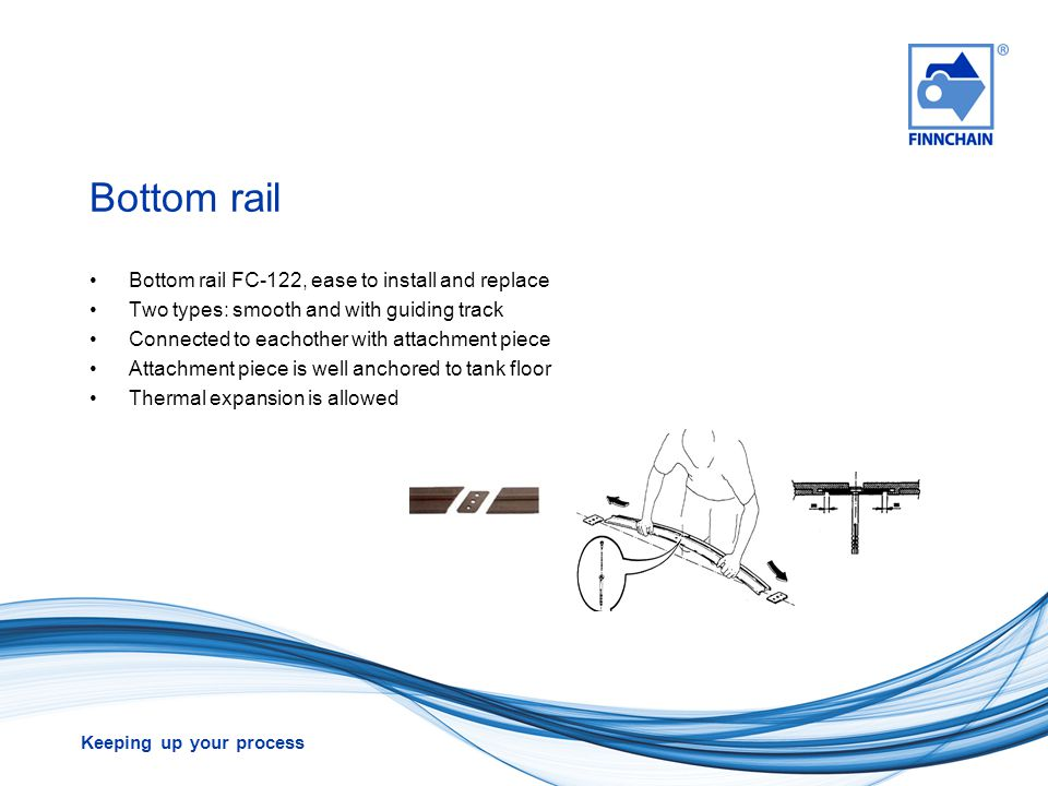 Keeping up your process Bottom rail Bottom rail FC-122, ease to install and replace Two types: smooth and with guiding track Connected to eachother wi