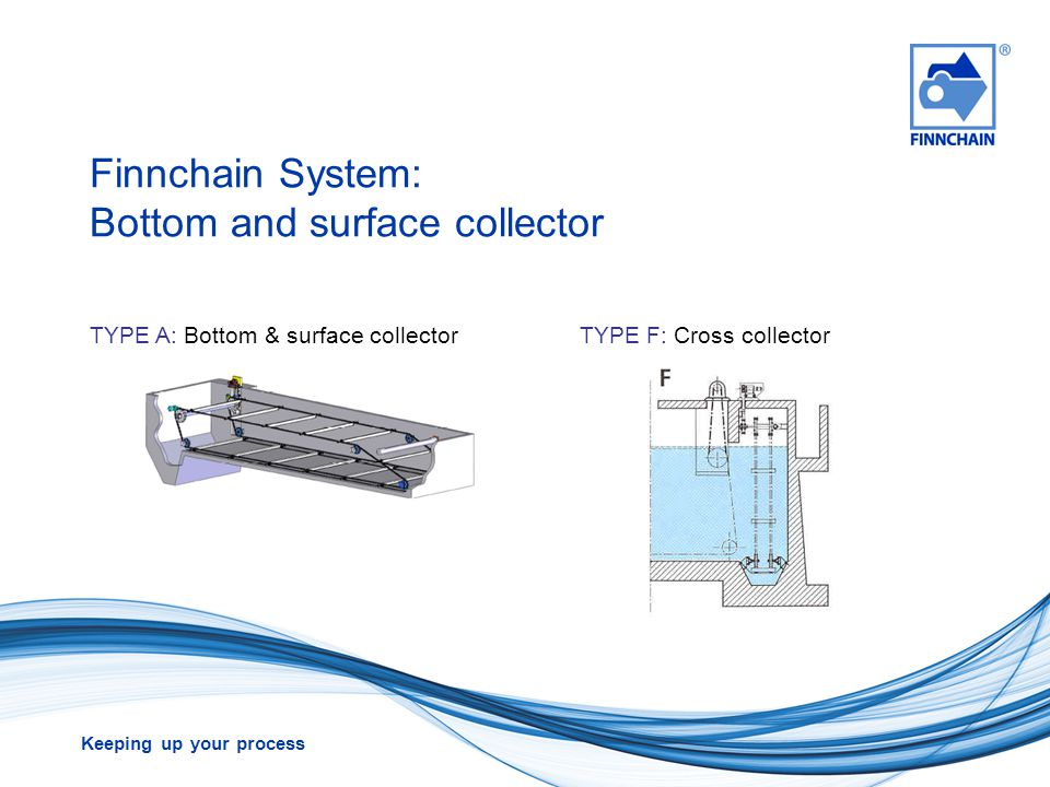 Keeping up your process Finnchain System: Bottom sludge scraper system TYPE B: Bottom collectorTYPE C: Bottom collector for LAMELLA tanks